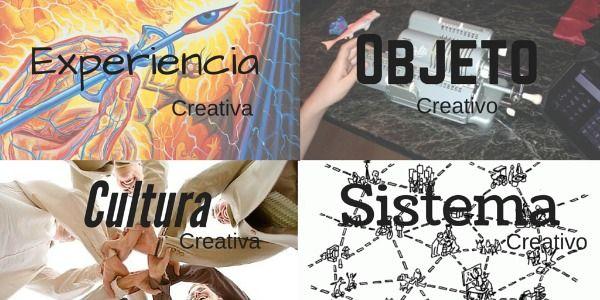 creatividad integral - 4 cuadrantes